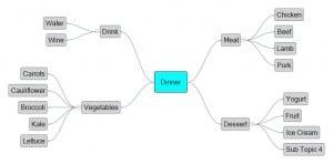 Example-Mindmap_1